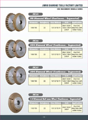CNC machinery wheels series